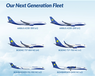 RwandAir Fleet.png
